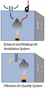 ambient_system_solution_canadian_emissions